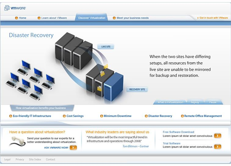 VMware disaster recovery animation